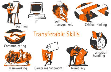 Excel skills on resume